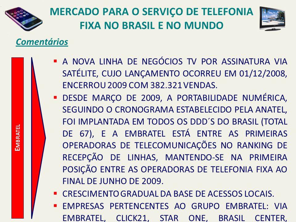 E MBRATEL Comentários A NOVA LINHA DE NEGÓCIOS TV POR ASSINATURA VIA SATÉLITE, CUJO LANÇAMENTO OCORREU EM 01/12/2008, ENCERROU 2009 COM 382.321 VENDAS