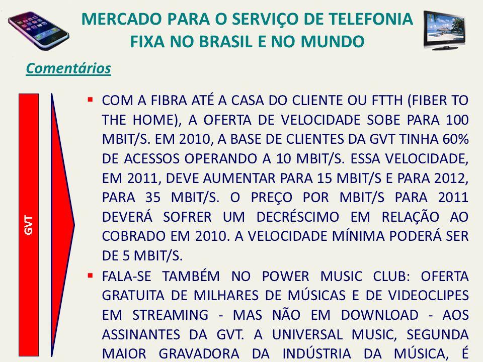 GVT Comentários COM A FIBRA ATÉ A CASA DO CLIENTE OU FTTH (FIBER TO THE HOME), A OFERTA DE VELOCIDADE SOBE PARA 100 MBIT/S. EM 2010, A BASE DE CLIENTE