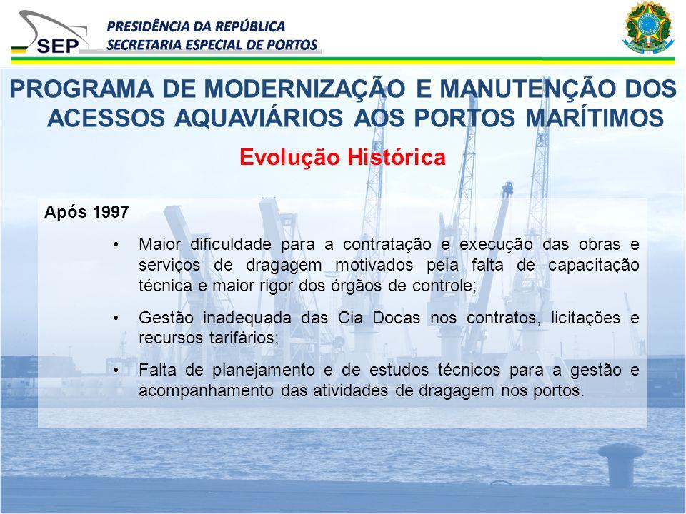 Após 1997 Maior dificuldade para a contratação e execução das obras e serviços de dragagem motivados pela falta de capacitação técnica e maior rigor d