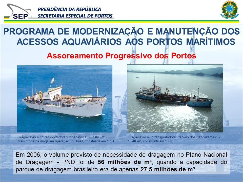 Assoreamento Progressivo dos Portos PROGRAMA DE MODERNIZAÇÃO E MANUTENÇÃO DOS ACESSOS AQUAVIÁRIOS AOS PORTOS MARÍTIMOS Draga-navio autotransportadora