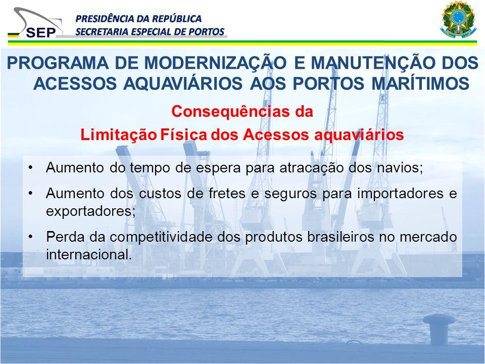 Aumento do tempo de espera para atracação dos navios; Aumento dos custos de fretes e seguros para importadores e exportadores; Perda da competitividad