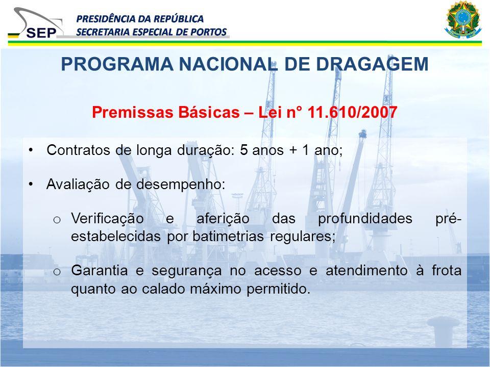 Contratos de longa duração: 5 anos + 1 ano; Avaliação de desempenho: o Verificação e aferição das profundidades pré- estabelecidas por batimetrias reg