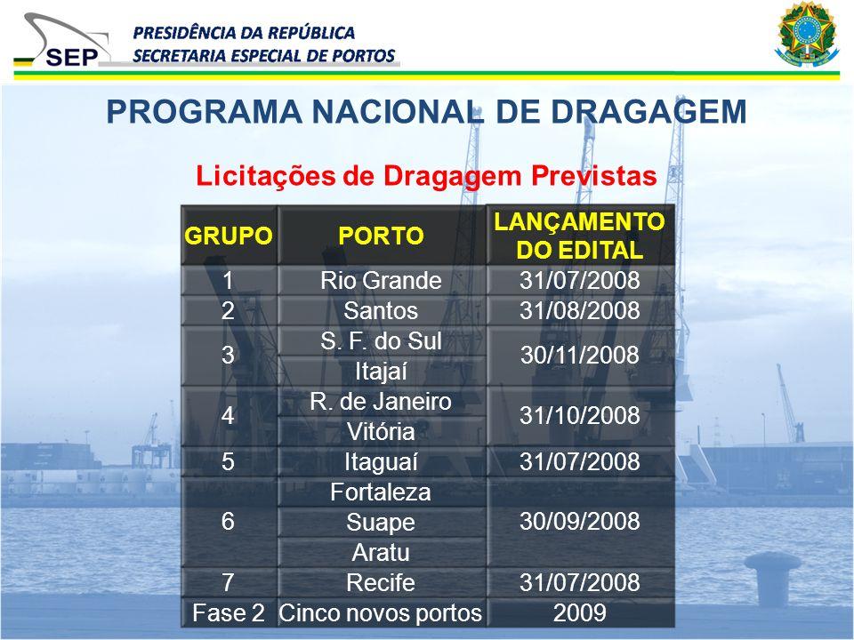 Licitações de Dragagem Previstas PROGRAMA NACIONAL DE DRAGAGEM GRUPOPORTO LANÇAMENTO DO EDITAL 1Rio Grande31/07/2008 2Santos31/08/2008 3 S. F. do Sul