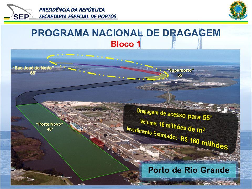 Bloco 1 PROGRAMA NACIONAL DE DRAGAGEM Superporto55 Porto Novo 40 São José do Norte 55 Porto de Rio Grande