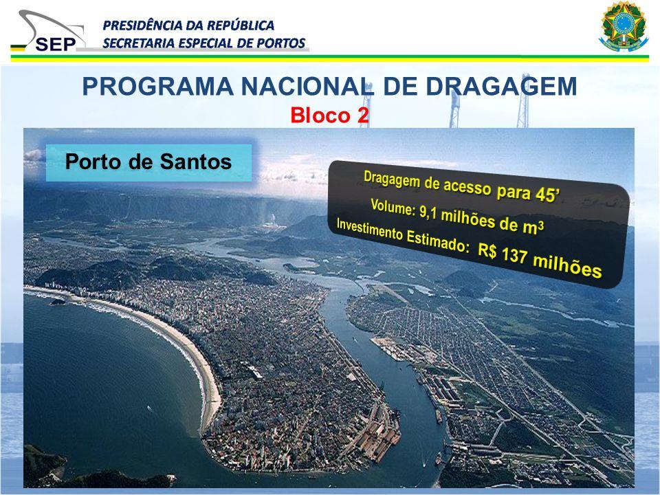 Bloco 2 PROGRAMA NACIONAL DE DRAGAGEM Porto de Santos