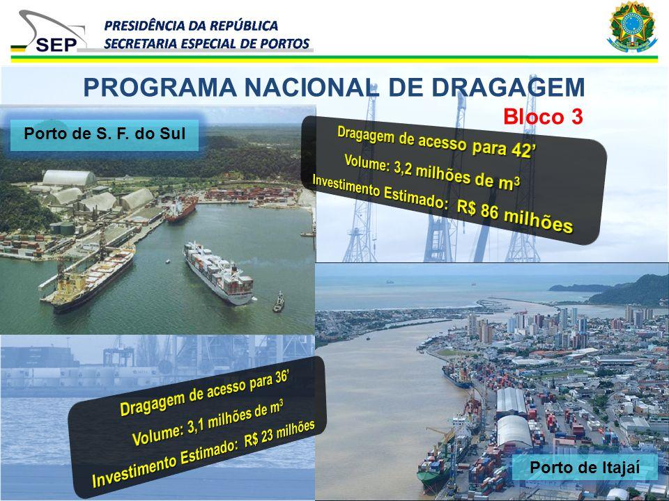 Bloco 3 PROGRAMA NACIONAL DE DRAGAGEM Porto de S. F. do Sul Porto de Itajaí