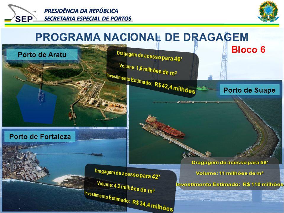 Bloco 6 PROGRAMA NACIONAL DE DRAGAGEM Porto de Fortaleza Porto de Aratu Porto de Suape
