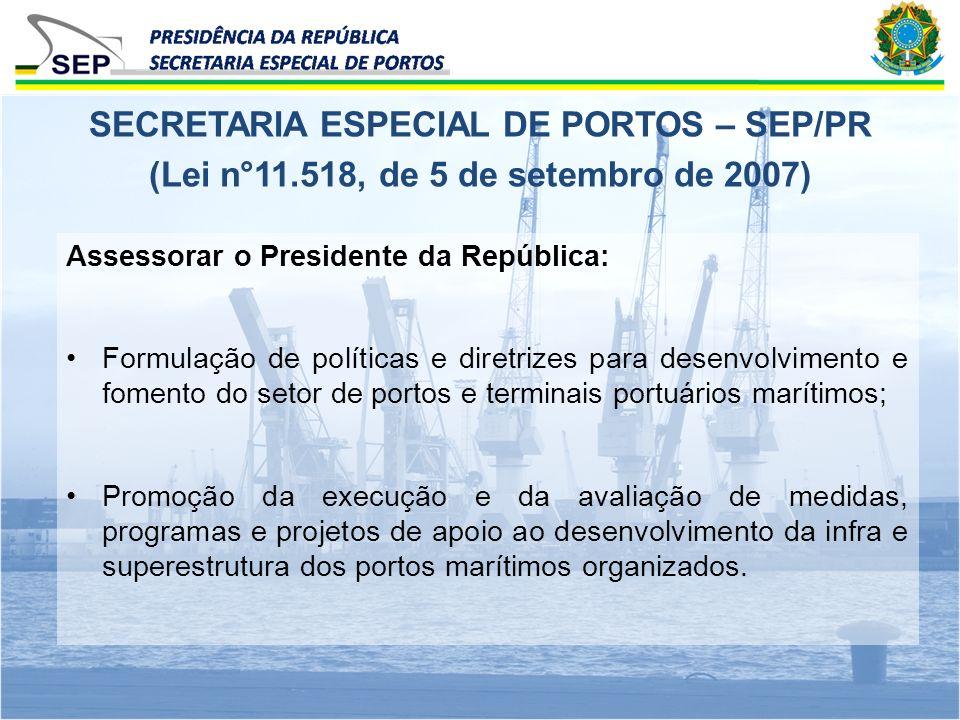 SECRETARIA ESPECIAL DE PORTOS – SEP/PR (Lei n°11.518, de 5 de setembro de 2007) Assessorar o Presidente da República: Formulação de políticas e diretr