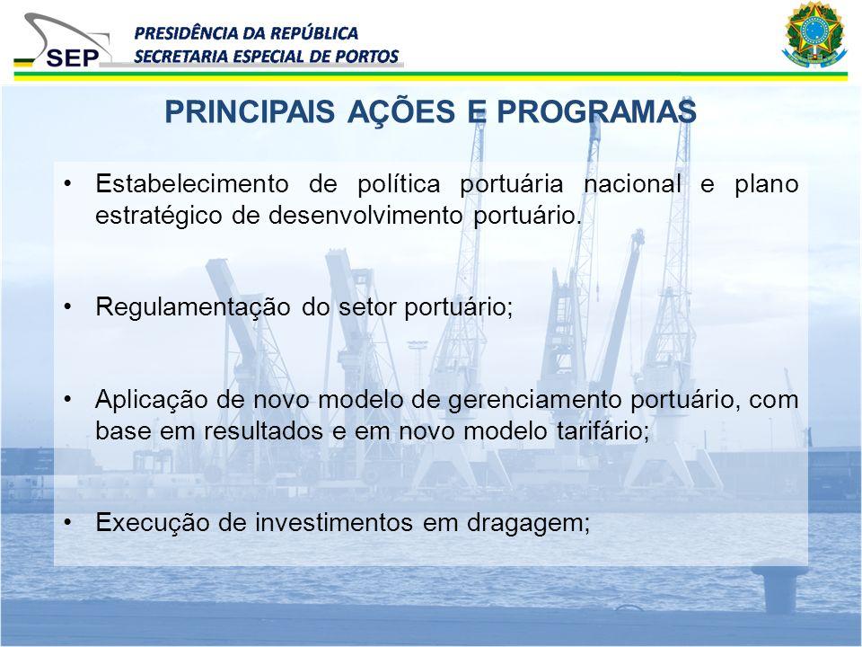 PRINCIPAIS AÇÕES E PROGRAMAS Estabelecimento de política portuária nacional e plano estratégico de desenvolvimento portuário. Regulamentação do setor