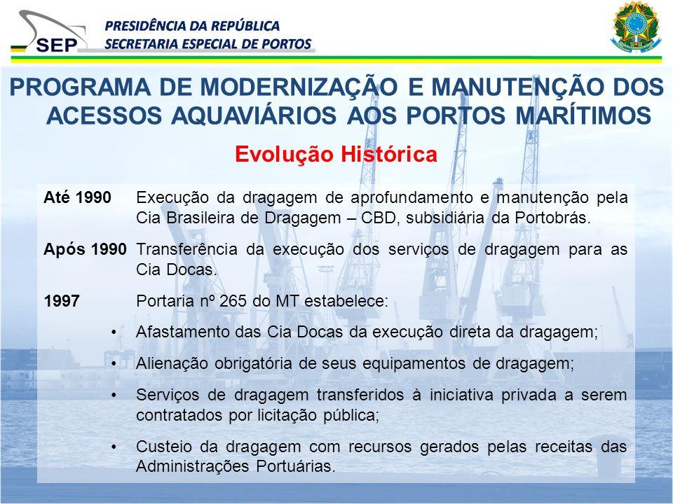 Até 1990Execução da dragagem de aprofundamento e manutenção pela Cia Brasileira de Dragagem – CBD, subsidiária da Portobrás. Após 1990Transferência da