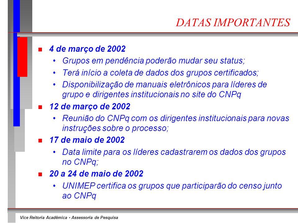 Vice Reitoria Acadêmica - Assessoria de Pesquisa DATAS IMPORTANTES n 4 de março de 2002 Grupos em pendência poderão mudar seu status; Terá início a coleta de dados dos grupos certificados; Disponibilização de manuais eletrônicos para líderes de grupo e dirigentes institucionais no site do CNPq n 12 de março de 2002 Reunião do CNPq com os dirigentes institucionais para novas instruções sobre o processo; n 17 de maio de 2002 Data limite para os líderes cadastrarem os dados dos grupos no CNPq; n 20 a 24 de maio de 2002 UNIMEP certifica os grupos que participarão do censo junto ao CNPq