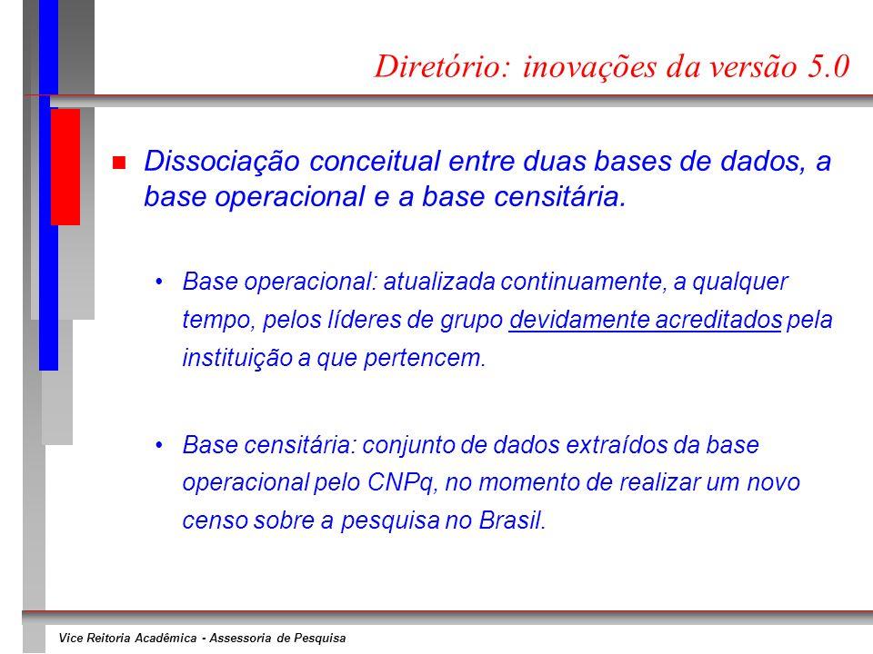 Vice Reitoria Acadêmica - Assessoria de Pesquisa Diretório: inovações da versão 5.0 n Dissociação conceitual entre duas bases de dados, a base operacional e a base censitária.