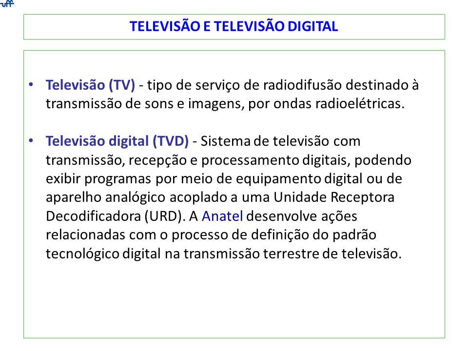 TELEVISÃO E TELEVISÃO DIGITAL Televisão (TV) - tipo de serviço de radiodifusão destinado à transmissão de sons e imagens, por ondas radioelétricas. Te