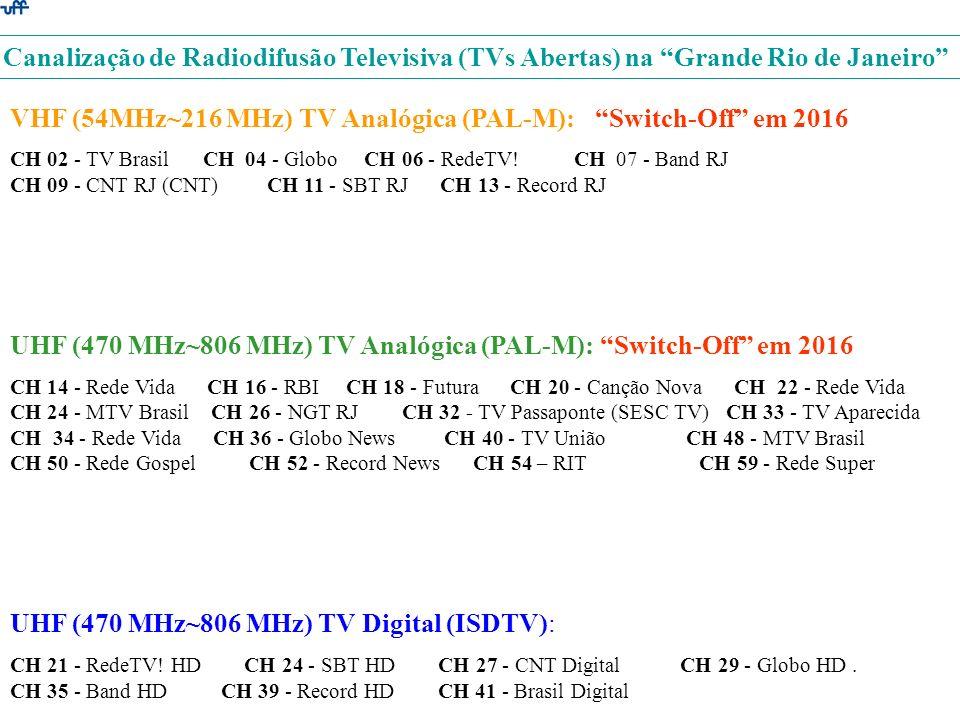VHF (54MHz~216 MHz) TV Analógica (PAL-M): Switch-Off em 2016 CH 02 - TV Brasil CH 04 - Globo CH 06 - RedeTV! CH 07 - Band RJ CH 09 - CNT RJ (CNT) CH 1