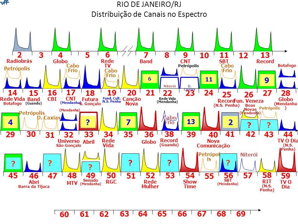 3 2 Radiobrás 4 Globo 57 Band 9 CNT 11 SBT 13 Record 16 CBI 19 Fund. Cult. N.S. Penha 2124 26 Fun. Veneza 14 Rede Vida Botafogo 29 32 Universo São Gon