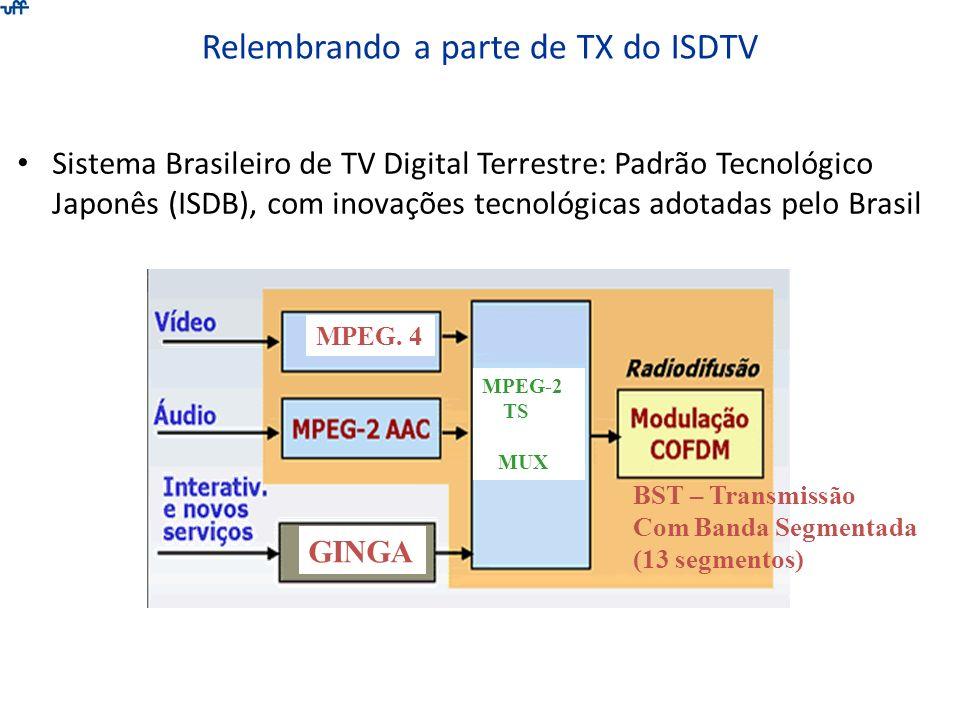 Relembrando a parte de TX do ISDTV Sistema Brasileiro de TV Digital Terrestre: Padrão Tecnológico Japonês (ISDB), com inovações tecnológicas adotadas