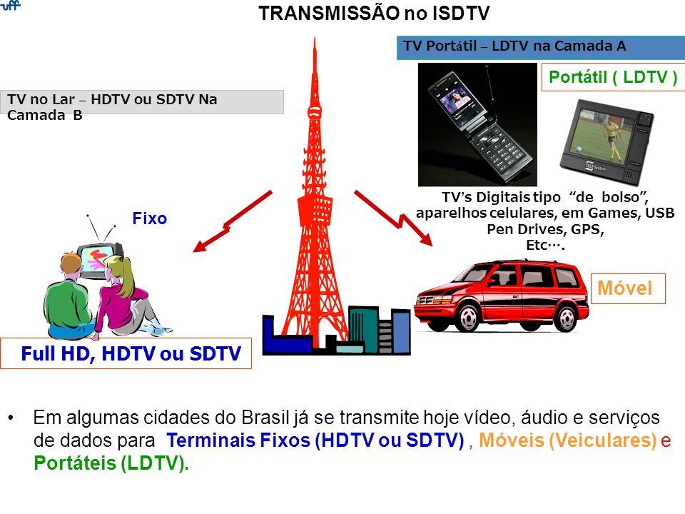 TRANSMISSÃO no ISDTV Em algumas cidades do Brasil já se transmite hoje vídeo, áudio e serviços de dados para Terminais Fixos (HDTV ou SDTV), Móveis (V