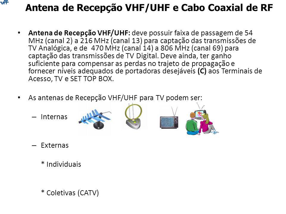 Antena de Recepção VHF/UHF: deve possuir faixa de passagem de 54 MHz (canal 2) a 216 MHz (canal 13) para captação das transmissões de TV Analógica, e