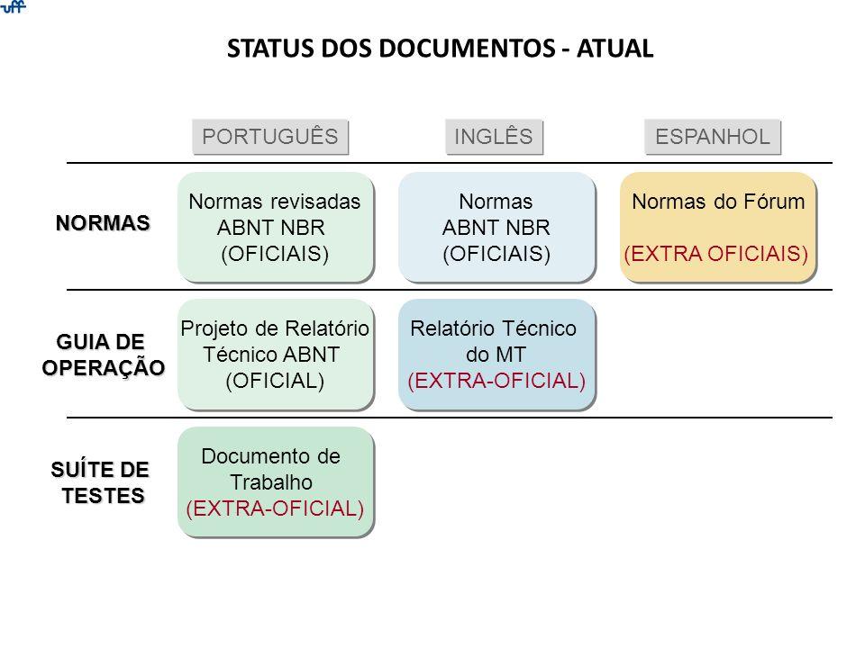 META PARA CONGRESSO SET –AGO/2008 PORTUGUÊSINGLÊSESPANHOL Normas revisadas ABNT NBR (OFICIAIS) Normas revisadas ABNT NBR (OFICIAIS) Normas ABNT NBR (OFICIAIS) Normas ABNT NBR (OFICIAIS) Normas ABNT NBR(OFICIAIS) Normas ABNT NBR(OFICIAIS) Relatório Técnico ABNT (OFICIAL) Relatório Técnico ABNT (OFICIAL) Relatório Técnico ABNT(OFICIAL) (OFICIAL) Documento em finalização (EXTRA-OFICIAL) Documento em finalização (EXTRA-OFICIAL) NORMAS ATUALIZADAS GUIA DE OPERAÇÃO SUÍTE DE TESTES CERTIFICAÇÃO DE RECEPTORES CERTIFICAÇÃO DE RECEPTORES (OFICIAL) Relatório Técnico ABNT (OFICIAL) Documento em finalização (EXTRA-OFICIAL) Documento em finalização (EXTRA-OFICIAL) Documento em finalização (EXTRA-OFICIAL) Documento em finalização (EXTRA-OFICIAL)
