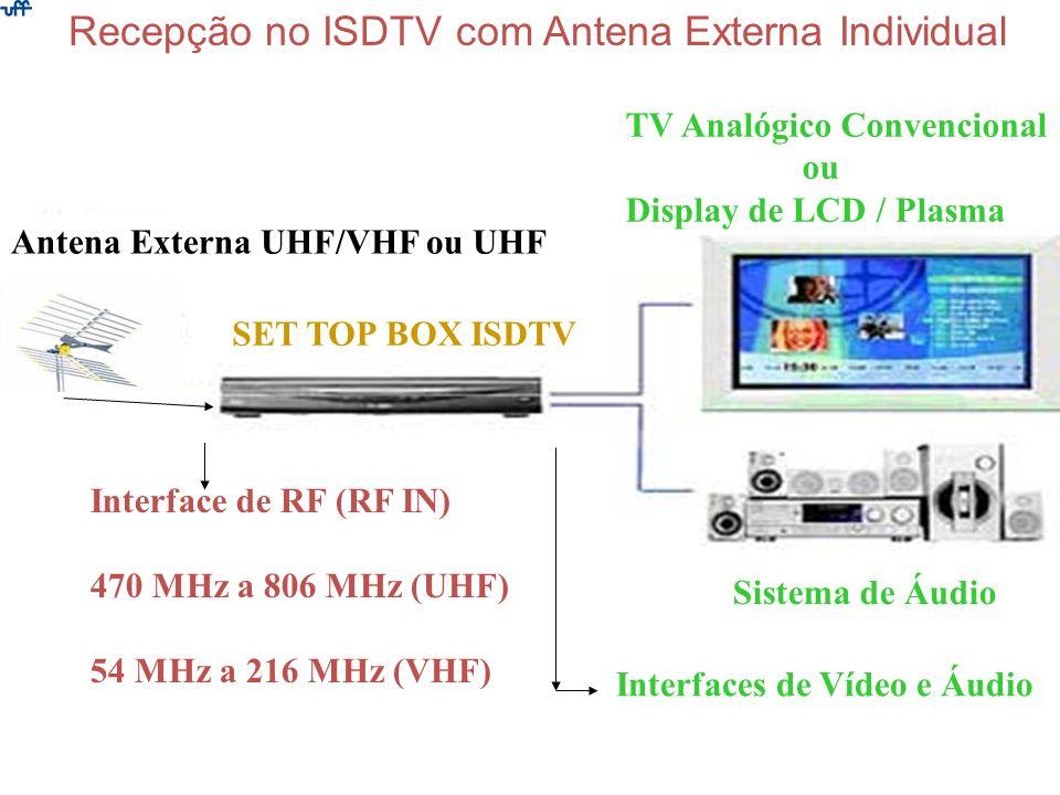 Recepção no ISDTV com Antena Externa Individual SET TOP BOX ISDTV Antena Externa UHF/VHF ou UHF Sistema de Áudio TV Analógico Convencional ou Display