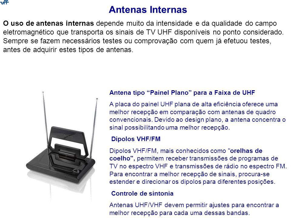 Antenas Internas O uso de antenas internas depende muito da intensidade e da qualidade do campo eletromagnético que transporta os sinais de TV UHF dis