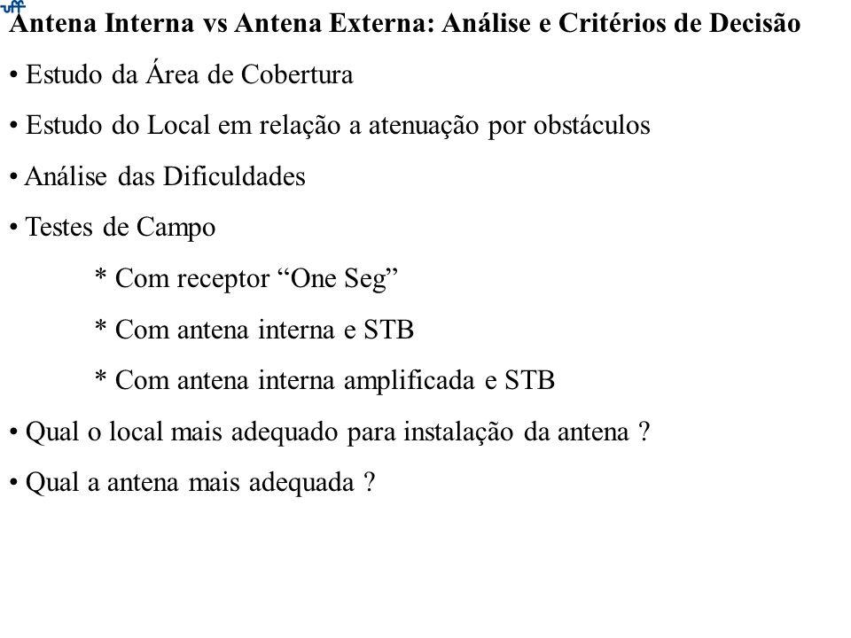 Antena Interna vs Antena Externa: Análise e Critérios de Decisão Estudo da Área de Cobertura Estudo do Local em relação a atenuação por obstáculos Aná