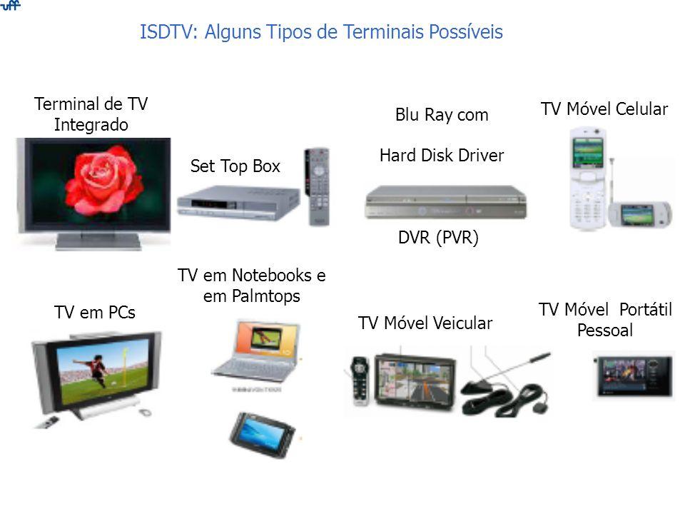 ISDTV: Alguns Tipos de Terminais Possíveis TV Móvel Celular TV Móvel Portátil Pessoal TV Móvel Veicular TV em Notebooks e em Palmtops TV em PCs Blu Ra