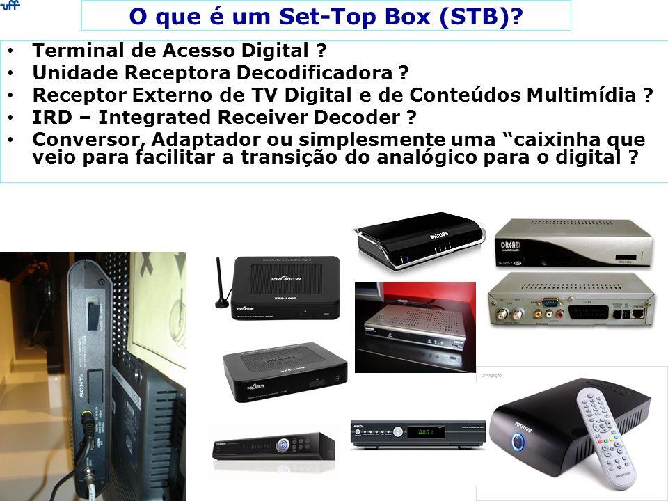 O que é um Set-Top Box (STB)? Terminal de Acesso Digital ? Unidade Receptora Decodificadora ? Receptor Externo de TV Digital e de Conteúdos Multimídia