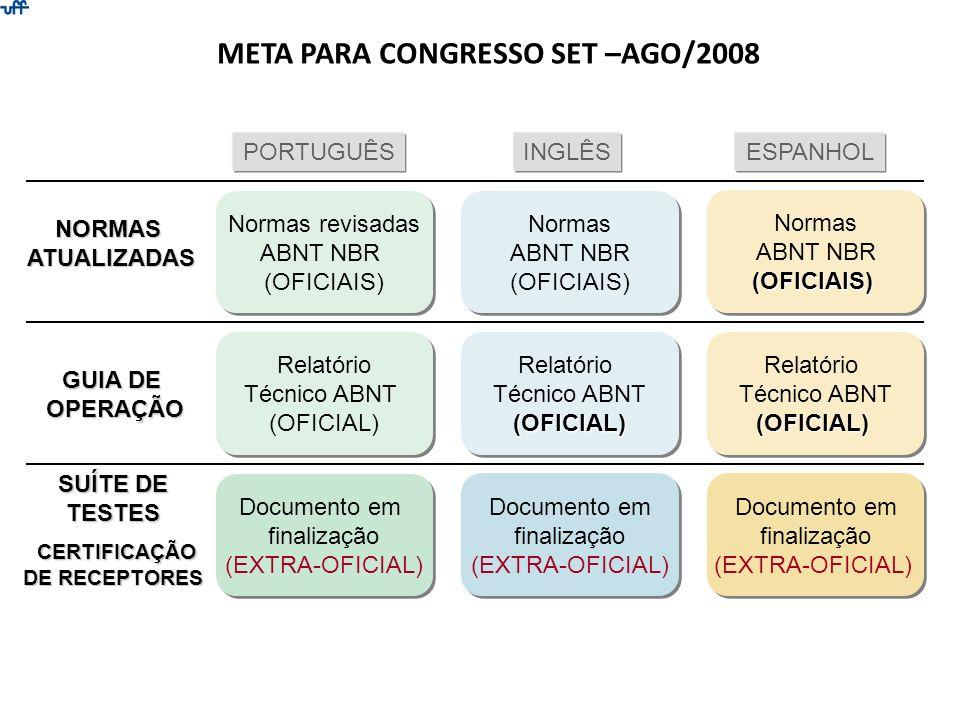 Fornecedores no Brasil Terminais de Acesso: SET TOP BOX e TVs Integradas Os fornecedores de terminais de acesso, sejam externos (SET TOP BOX) ou TVs integradas, fazem parte da Eletros (Associação Nacional dos Fabricante de Produtos Eletrônicos).