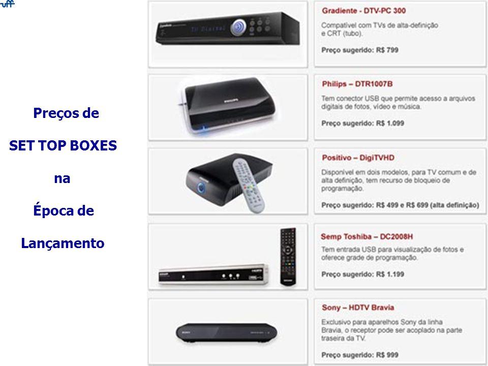 Preços de SET TOP BOXES na Época de Lançamento