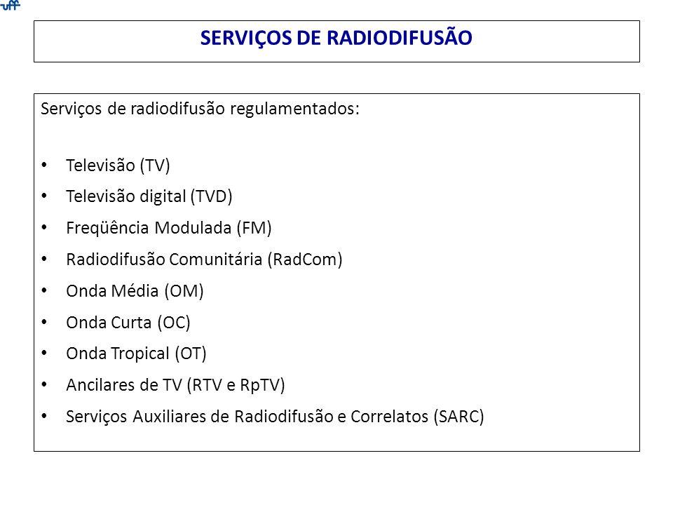 SERVIÇOS DE RADIODIFUSÃO Serviços de radiodifusão regulamentados: Televisão (TV) Televisão digital (TVD) Freqüência Modulada (FM) Radiodifusão Comunit