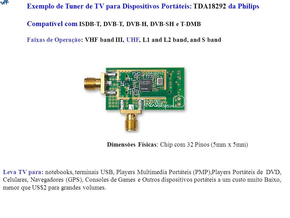 Exemplo de Tuner de TV para Dispositivos Portáteis: TDA18292 da Philips Compatível com ISDB-T, DVB-T, DVB-H, DVB-SH e T-DMB Faixas de Operação: VHF ba