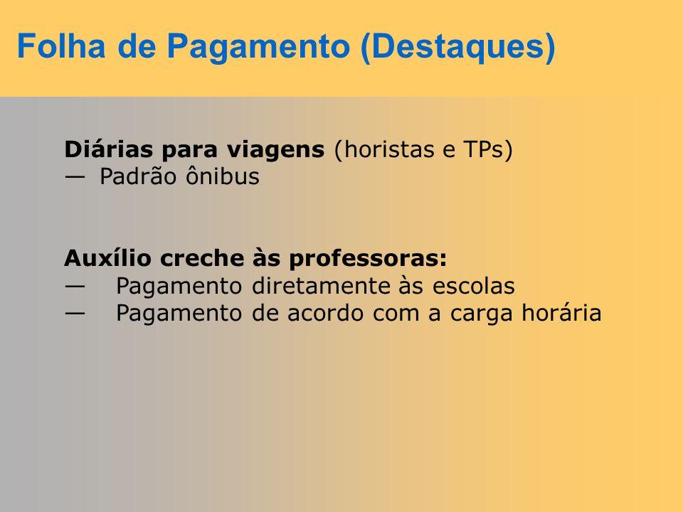 Maria de Lourdes R. Barbosa Telefone: 3124 1656 / 1657 E-mail: mlbarbos@unimep.br Contatos