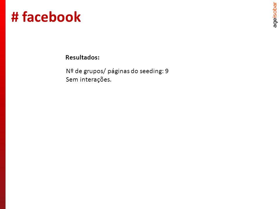Nº de grupos/ páginas do seeding: 9 Sem interações. Resultados: # facebook