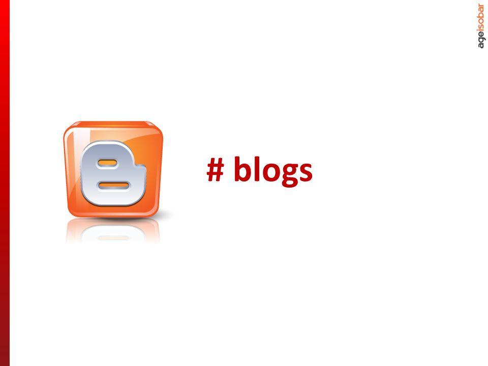 # blogs