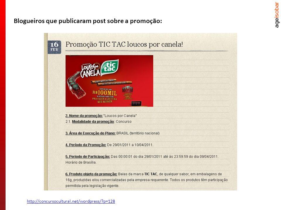 http://concursocultural.net/wordpress/?p=128 Blogueiros que publicaram post sobre a promoção: