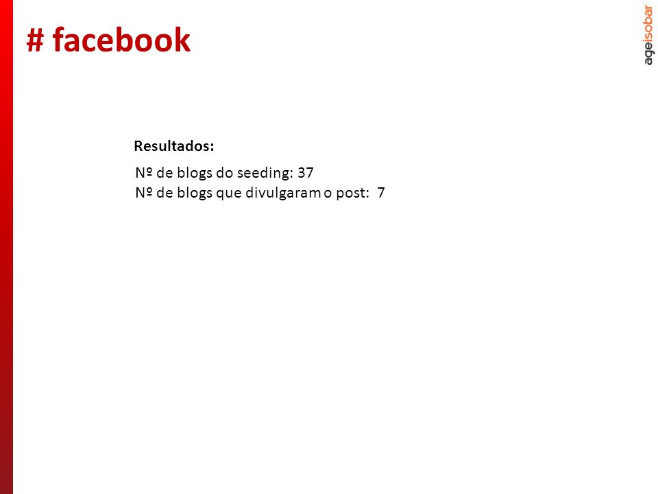 Resultados: Nº de blogs do seeding: 37 Nº de blogs que divulgaram o post: 7 # facebook