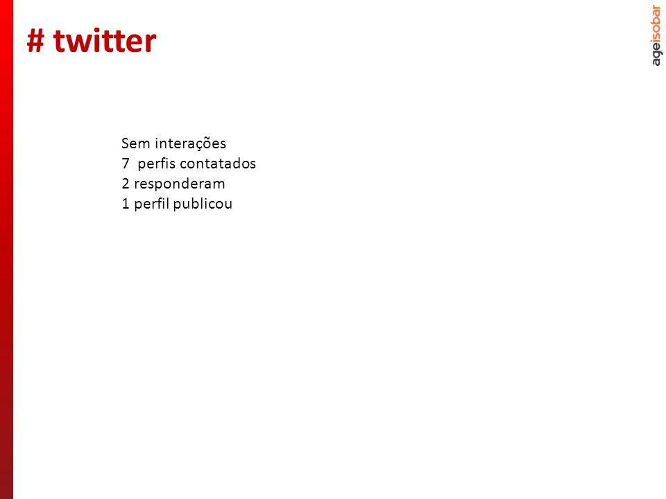 Sem interações 7 perfis contatados 2 responderam 1 perfil publicou # twitter