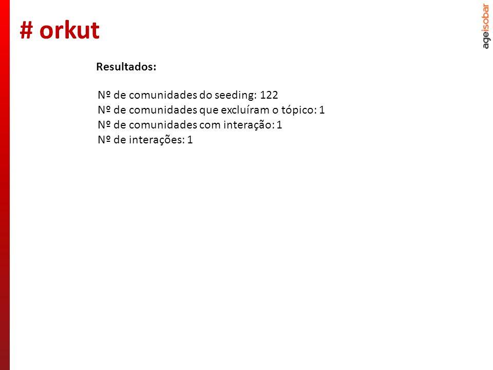 Nº de comunidades do seeding: 122 Nº de comunidades que excluíram o tópico: 1 Nº de comunidades com interação: 1 Nº de interações: 1 Resultados: # ork