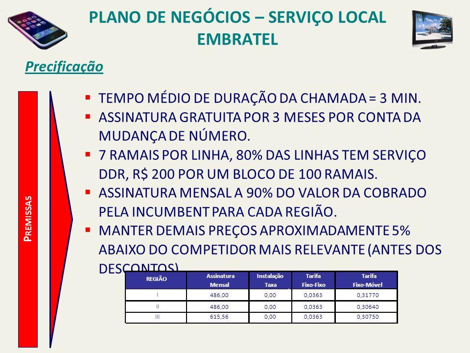 PLANO DE NEGÓCIOS – SERVIÇO LOCAL EMBRATEL Interconexão P REMISSAS INTERCONEXÃO MÓVEL-FIXO TU-RL* PARA O TRÁFEGO ENTRANTE.