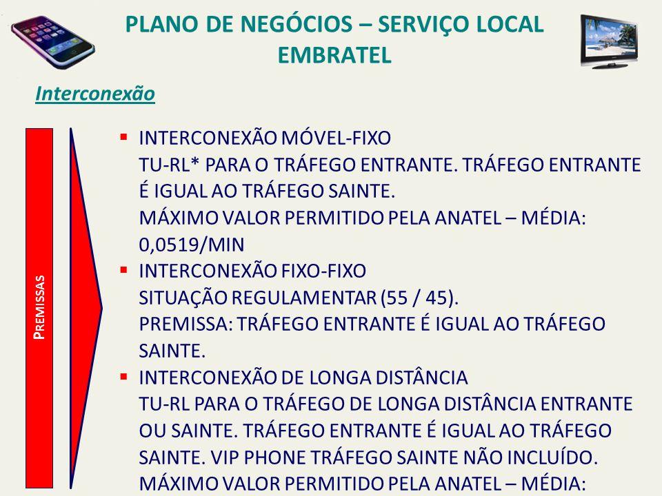 PLANO DE NEGÓCIOS – SERVIÇO LOCAL EMBRATEL Opções de Interceptação EQPTO DO CLIENTE – SEM A INTERVENÇÃO DA PRESTADORA T RÁFEGO COM O NOVO NÚMERO P RESTADORA L OCAL A NTIGA S ITE DO C LIENTE PABXPABX T RÁFEGO COM O ANTIGO NÚMERO RI – RECURSO DE INTERCEPTAÇÃO DO PABX RI P RESTADORA L OCAL N OVA