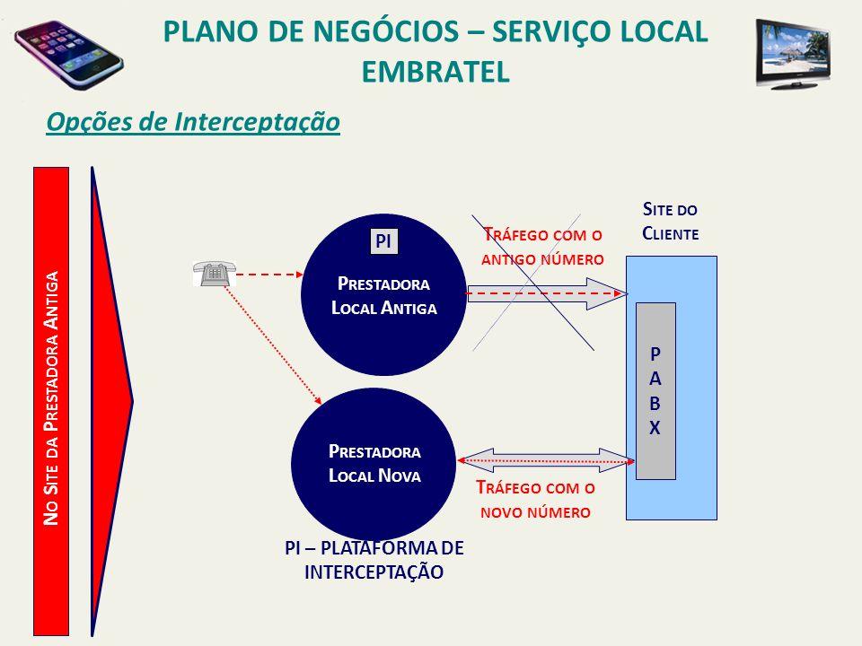 PLANO DE NEGÓCIOS – SERVIÇO LOCAL EMBRATEL Modelo de Interceptação Comercial 90 DIAS 60 DIAS 30 DIAS N ÚMERO DOS C LIENTES NA O PERADORA L OCAL C HAMADAS E NTRANTES C HAMADAS S AINTES C HAMADAS E NTRANTES C HAMADAS S AINTES C OMENTÁRIOS S IM NÃO I NTERCEPTADAS S IM I NTERCEPTADAS NA OPERADORA ANTIGA NÃO S IM O CLIENTE INICIA A DIVULGAÇÃO DO NÚMERO.