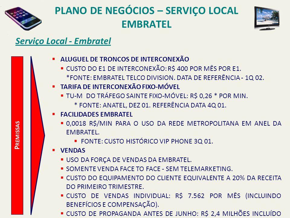 PLANO DE NEGÓCIOS – SERVIÇO LOCAL EMBRATEL Serviço Local - Embratel P REMISSAS PROPAGANDA 4,8 MIL EM 2002 *.