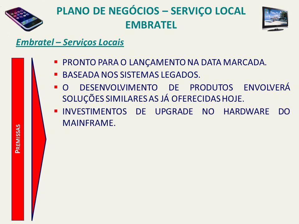 PLANO DE NEGÓCIOS – SERVIÇO LOCAL EMBRATEL CAPEX EXPANSÃO V IP P HONE & D ADOS C USTO DO PRIMEIRO E1 F IBRA R$/E118.000 C USTO DO PRIMEIRO E1 R ADIO R$/E111.400 C USTO DO PRIMEIRO E1 C OBRE R$/E13.500 C USTO DO OUTRO E1 F IBRA R$/E114.000 C USTO DO OUTRO E1 R ADIO R$/E111.400 C USTO DO OUTRO E1 C OBRE R$/E13.500 IMPLEMENTAÇÃO I NDIRETO C USTO DO PRIMEIRO E1 F IBRA R$/E128.000 C USTO DO PRIMEIRO E1 R ADIO R$/E146.000 C USTO DO PRIMEIRO E1 C OBRE R$/E18.000 C USTO DO OUTRO E1 F IBRA R$/E114.000 C USTO DO OUTRO E1 R ADIO R$/E111.400 C USTO DO OUTRO E1 C OBRE R$/E13.500