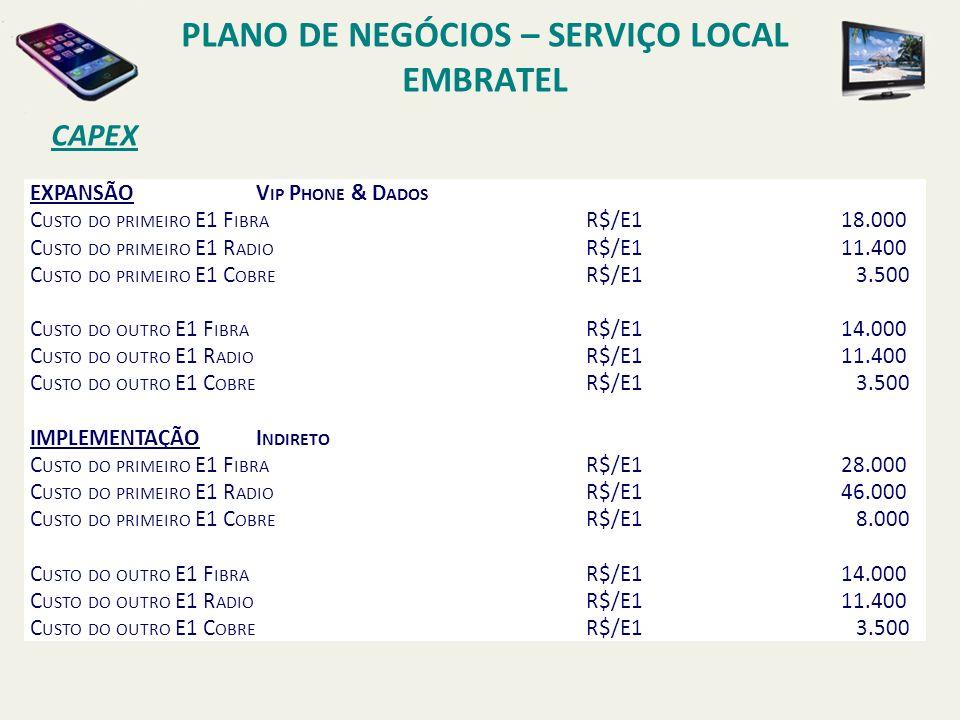 PLANO DE NEGÓCIOS – SERVIÇO LOCAL EMBRATEL CAPEX COMUTAÇÃO – TECNOLOGIA TDM –75,5 US$ POR PORTA.