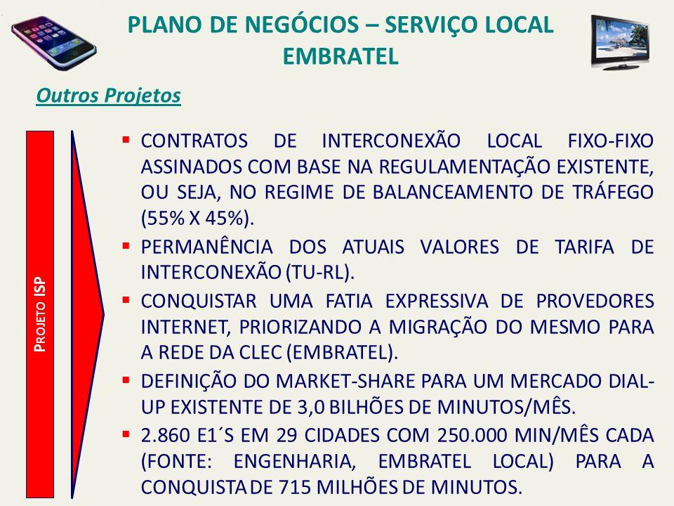 PLANO DE NEGÓCIOS – SERVIÇO LOCAL EMBRATEL Outros Projetos PROJETO ISP - CONFIGURAÇÃO O PERADORA L OCAL I NCUMBENT ISPISP O PERADORA L OCAL N OVO E NTRANTE ISPISP INTERCONEXÃO TRÁFEGO ENTRANTE ISP - DESBALANCEADO TRÁFEGO ENTRANTE ISP 1 - DESBALANCEADO TRÁFEGO ENTRANTE ISP N - DESBALANCEADO RECEITAS DE INTERCONEXÃO BENEFÍCIO ESTENDIDO AOS ISPS ÁREA LOCAL ??.