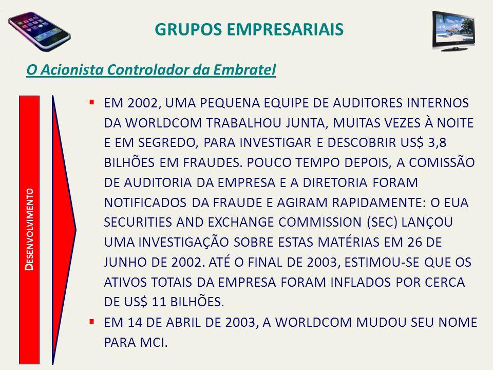 D ESENVOLVIMENTO O Acionista Controlador da Embratel OBSERVAR QUE DO PONTO DE VISTA DE NEGÓCIOS, O PONTO CRUCIAL DO FRACASSO DA MCI WORLDCOM FOI A CANALIZAÇÃO DE INVESTIMENTOS PARA A AMPLIAÇÃO DO SEU BACKBONE INTERNET VISANDO ATENDER O HIPOTÉTICO CRESCIMENTO DE TRÁFEGO GERADO PELA EXPLOSÃO DO PROCESSO DE AQUISIÇÃO DE BENS E SERVIÇOS ATRAVÉS DA REDE.