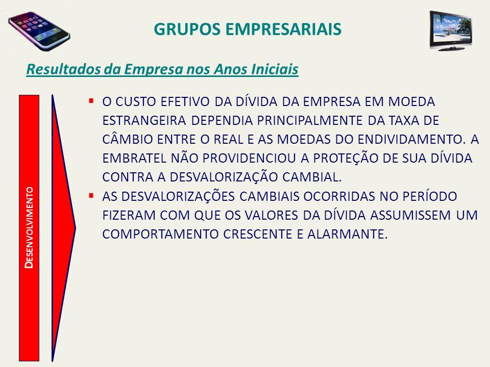 D ESENVOLVIMENTO Resultados da Empresa nos Anos Iniciais GRUPOS EMPRESARIAIS R$