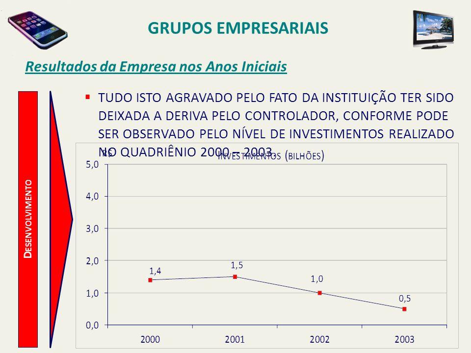 D ESENVOLVIMENTO O Processo de Aquisição da Embratel pelo Novo Acionista A EMPRESA AMERICANA DE TELECOMUNICAÇÕES MCI, CONTROLADORA DA EMBRATEL TENTOU, POR DOIS ANOS, SAIR DE UMA CONCORDATA PROVOCADA POR UMA DAS MAIORES FRAUDES CONTÁBEIS JÁ VISTAS, UM ROMBO DE 11 BILHÕES DE DÓLARES.