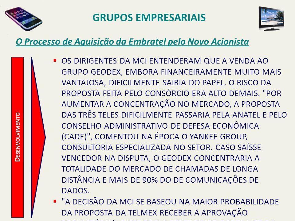 D ESENVOLVIMENTO O Processo de Aquisição da Embratel pelo Novo Acionista O GRUPO MEXICANO ESTAVA PARTICULARMENTE INTERESSADO NESSE NEGÓCIO.